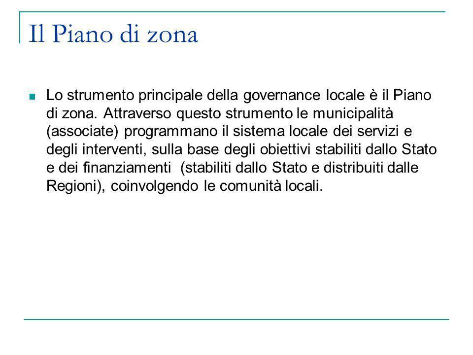 Il Piano di zona Lo strumento principale della governance locale è il Piano di zona. Attraverso questo strumento le municipalità (associate) programma
