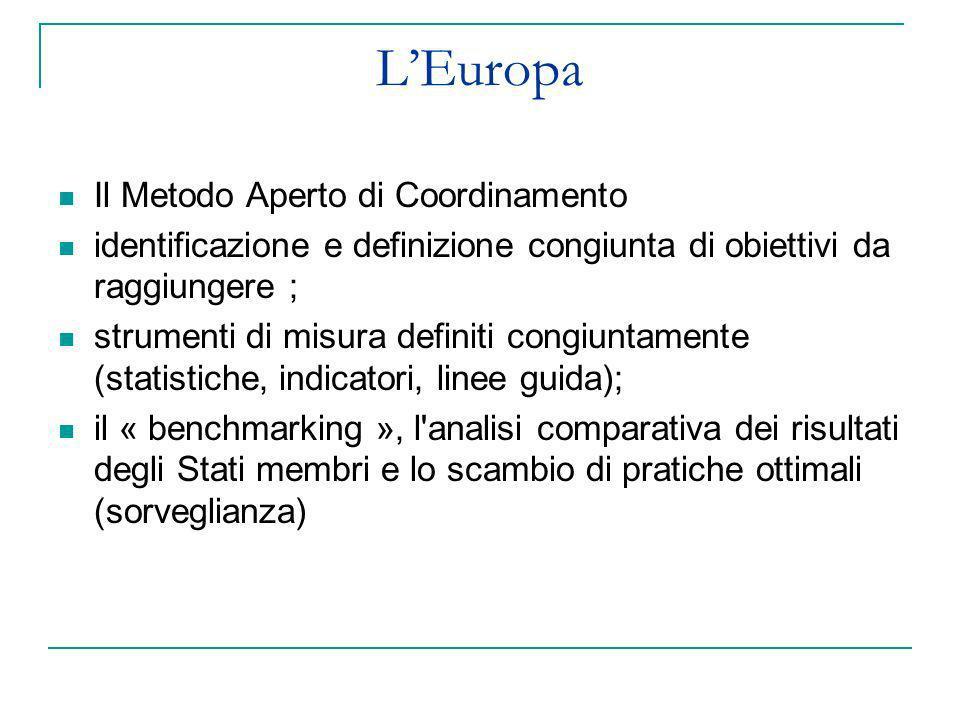 LEuropa Il Metodo Aperto di Coordinamento identificazione e definizione congiunta di obiettivi da raggiungere ; strumenti di misura definiti congiunta