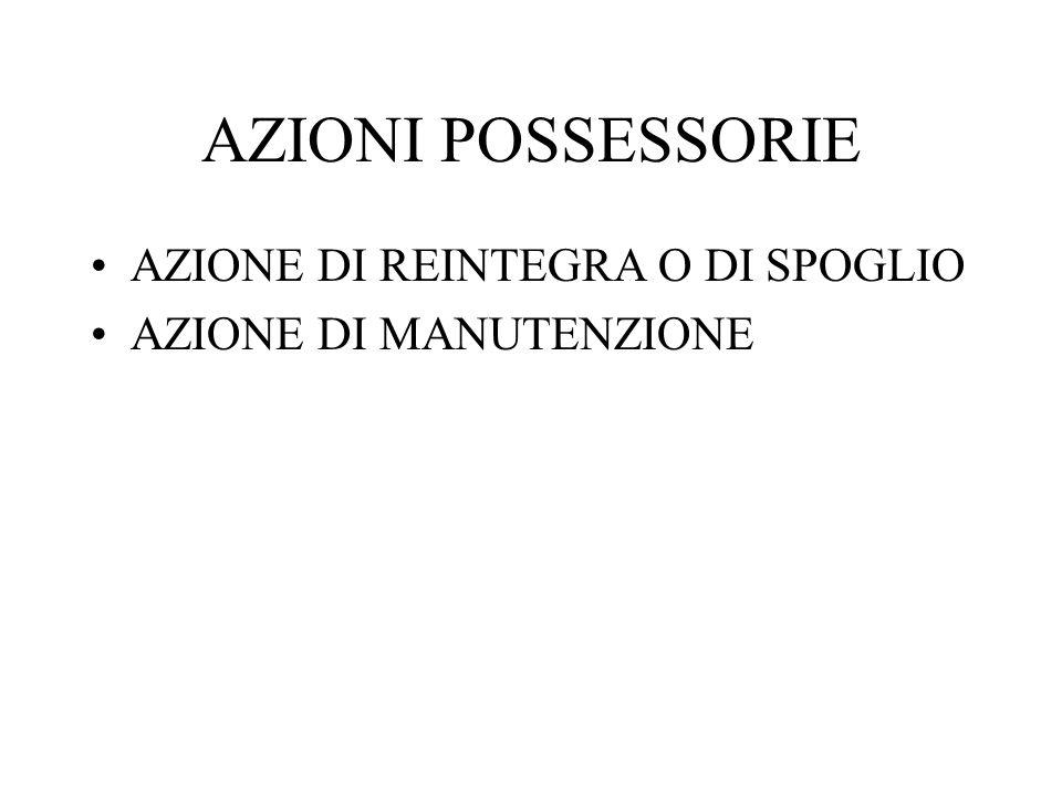 AZIONI POSSESSORIE AZIONE DI REINTEGRA O DI SPOGLIO AZIONE DI MANUTENZIONE