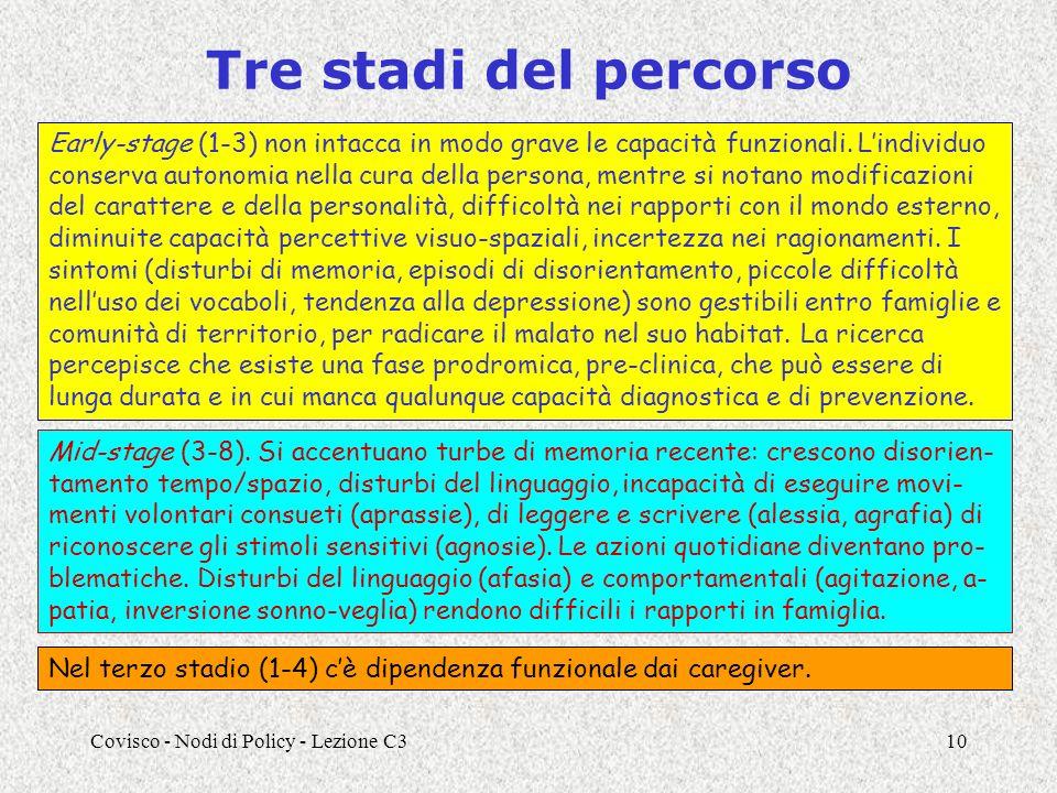 Covisco - Nodi di Policy - Lezione C310 Tre stadi del percorso Early-stage (1-3) non intacca in modo grave le capacità funzionali. Lindividuo conserva
