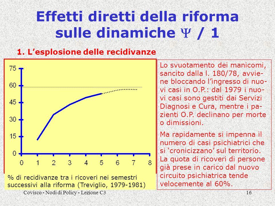 Covisco - Nodi di Policy - Lezione C316 Effetti diretti della riforma sulle dinamiche / 1 1. Lesplosione delle recidivanze % di recidivanze tra i rico