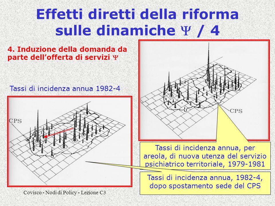 Covisco - Nodi di Policy - Lezione C319 Effetti diretti della riforma sulle dinamiche / 4 4. Induzione della domanda da parte dellofferta di servizi T