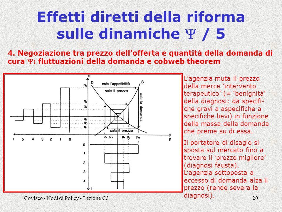 Covisco - Nodi di Policy - Lezione C320 Effetti diretti della riforma sulle dinamiche / 5 4.