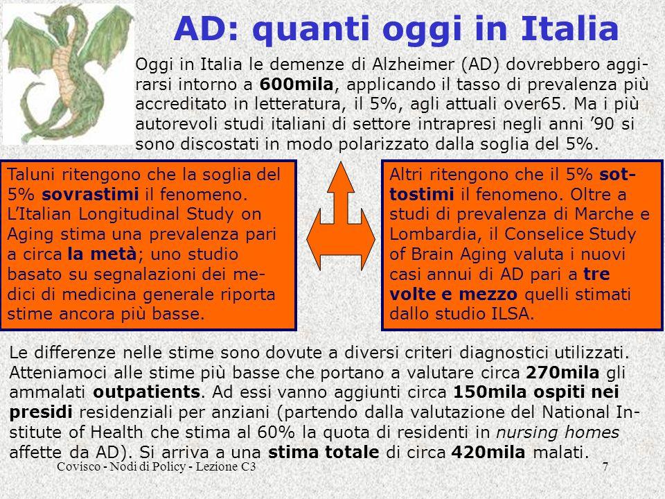 Covisco - Nodi di Policy - Lezione C37 AD: quanti oggi in Italia Oggi in Italia le demenze di Alzheimer (AD) dovrebbero aggi- rarsi intorno a 600mila, applicando il tasso di prevalenza più accreditato in letteratura, il 5%, agli attuali over65.