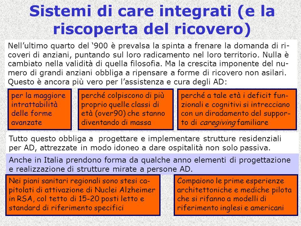 Covisco - Nodi di Policy - Lezione C39 Sistemi di care integrati (e la riscoperta del ricovero) Nellultimo quarto del 900 è prevalsa la spinta a frena
