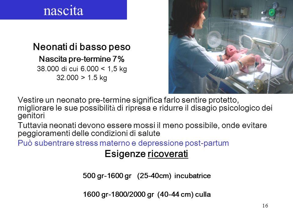 16 Neonati di basso peso Nascita pre-termine 7% 38.000 di cui 6.000 < 1,5 kg 32.000 > 1.5 kg nascita Vestire un neonato pre-termine significa farlo se