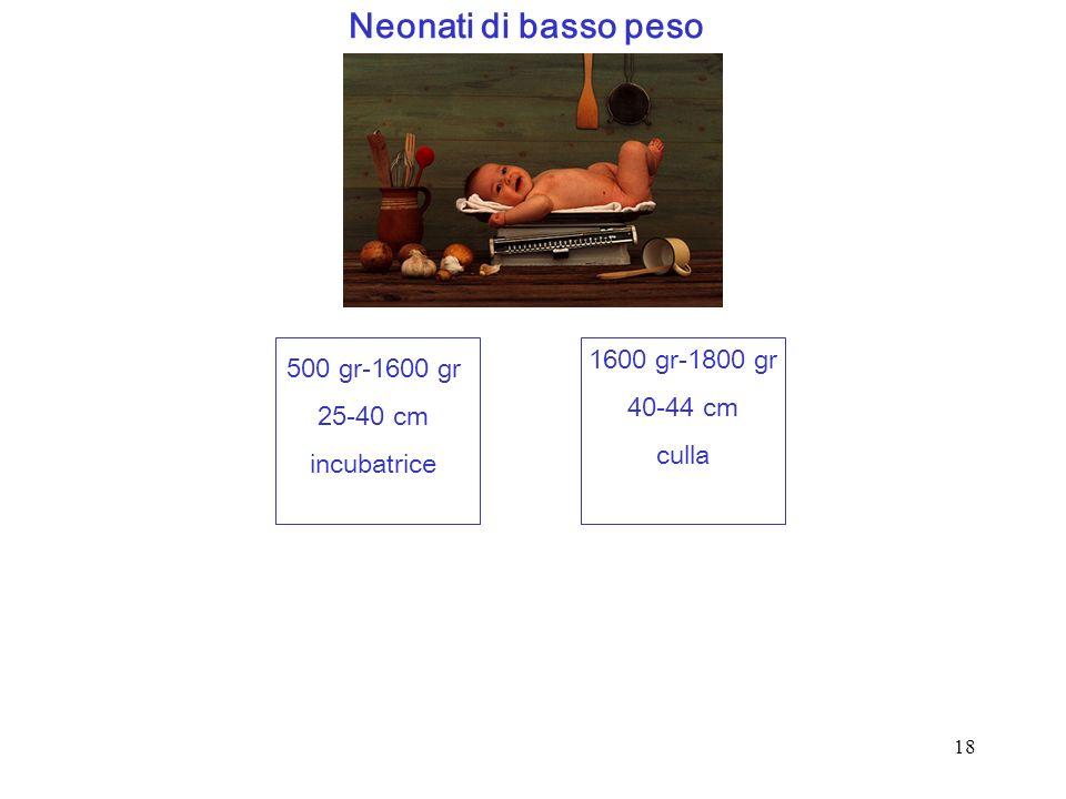18 Neonati di basso peso 500 gr-1600 gr 25-40 cm incubatrice 1600 gr-1800 gr 40-44 cm culla