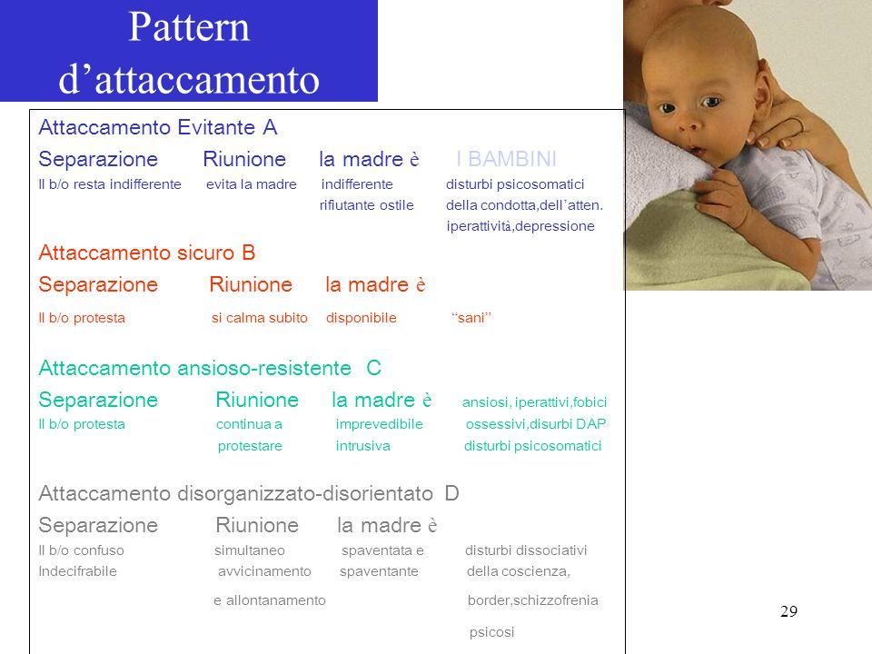29 Pattern dattaccamento Attaccamento Evitante A Separazione Riunione la madre è I BAMBINI Il b/o resta indifferente evita la madre indifferente distu