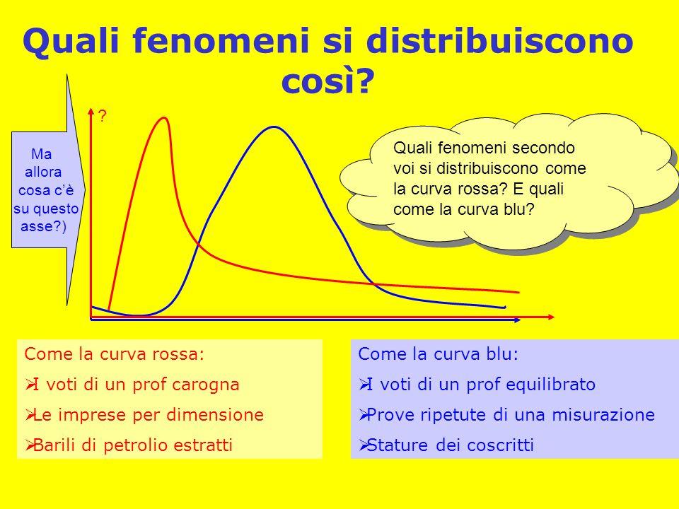 Quali fenomeni si distribuiscono così? Quali fenomeni secondo voi si distribuiscono come la curva rossa? E quali come la curva blu? Come la curva ross
