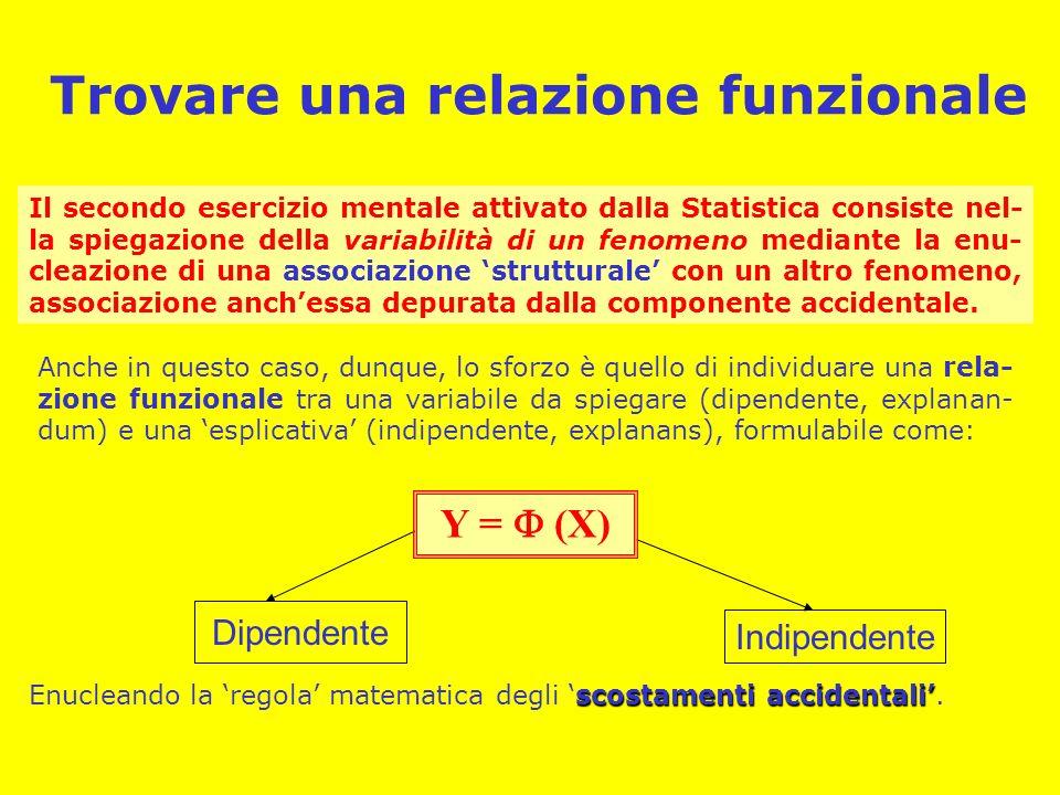 Trovare una relazione funzionale Anche in questo caso, dunque, lo sforzo è quello di individuare una rela- zione funzionale tra una variabile da spiegare (dipendente, explanan- dum) e una esplicativa (indipendente, explanans), formulabile come: Dipendente Indipendente scostamenti accidentali Enucleando la regola matematica degli scostamenti accidentali.