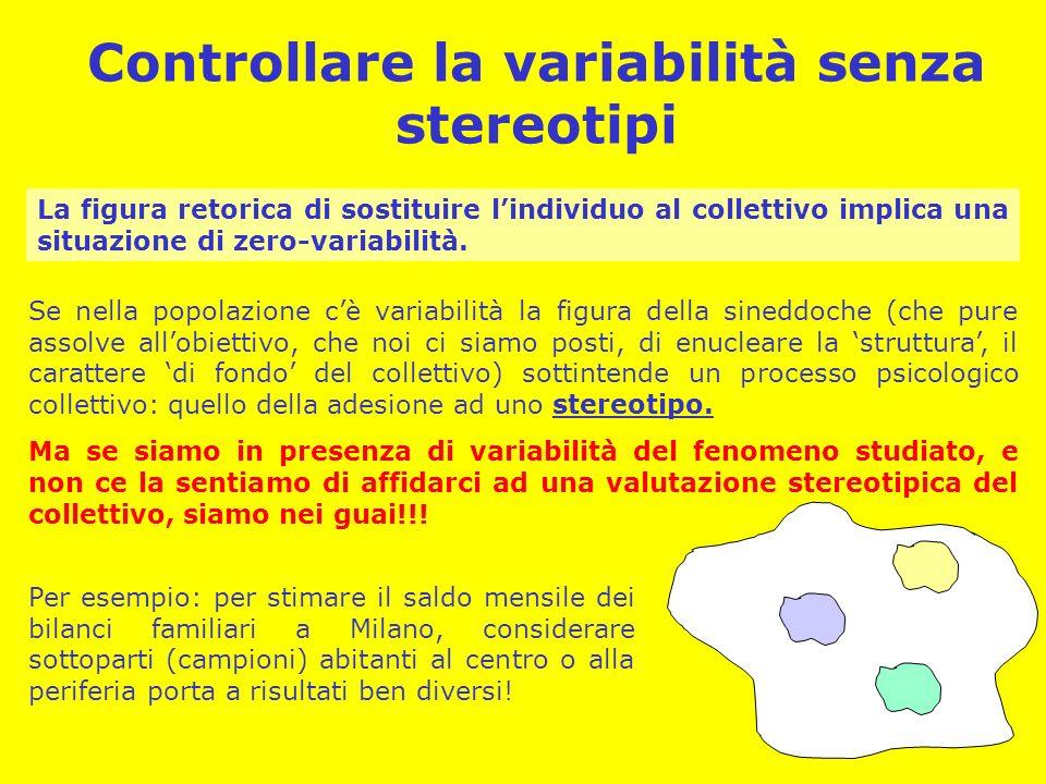 Controllare la variabilità senza stereotipi Per esempio: per stimare il saldo mensile dei bilanci familiari a Milano, considerare sottoparti (campioni) abitanti al centro o alla periferia porta a risultati ben diversi.
