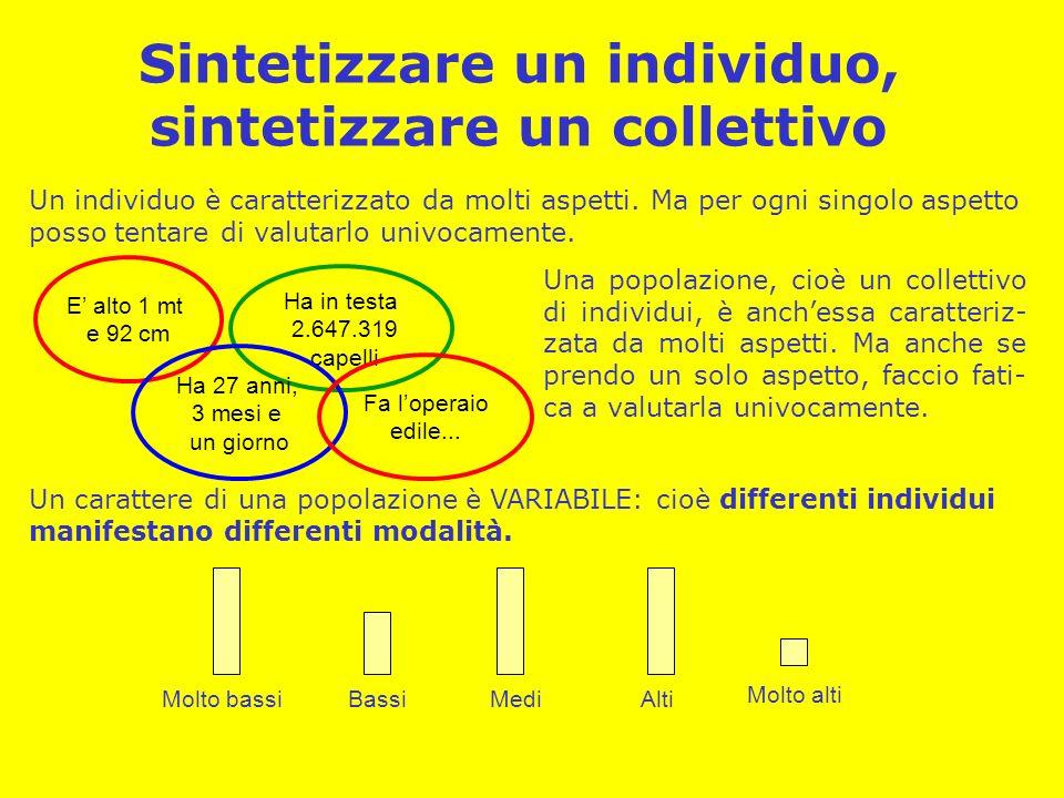Sintetizzare un individuo, sintetizzare un collettivo Un individuo è caratterizzato da molti aspetti.