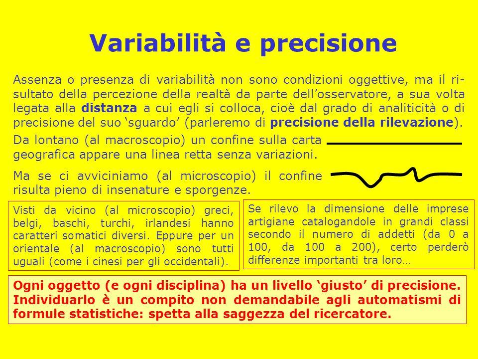 Variabilità e precisione Assenza o presenza di variabilità non sono condizioni oggettive, ma il ri- sultato della percezione della realtà da parte dellosservatore, a sua volta legata alla distanza a cui egli si colloca, cioè dal grado di analiticità o di precisione del suo sguardo (parleremo di precisione della rilevazione).
