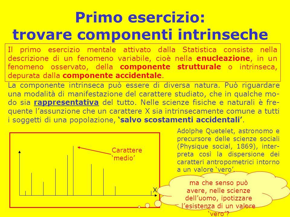 Primo esercizio: trovare componenti intrinseche La componente intrinseca può essere di diversa natura.