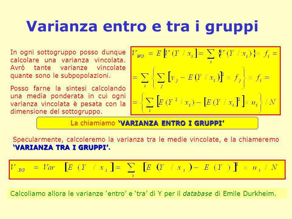 Varianza entro e tra i gruppi In ogni sottogruppo posso dunque calcolare una varianza vincolata. Avrò tante varianze vincolate quante sono le subpopol
