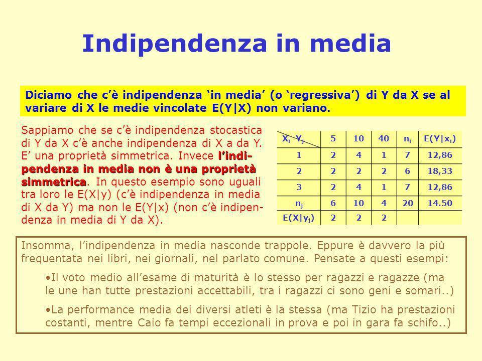 Indipendenza in media Diciamo che cè indipendenza in media (o regressiva) di Y da X se al variare di X le medie vincolate E(Y|X) non variano. lindi- p