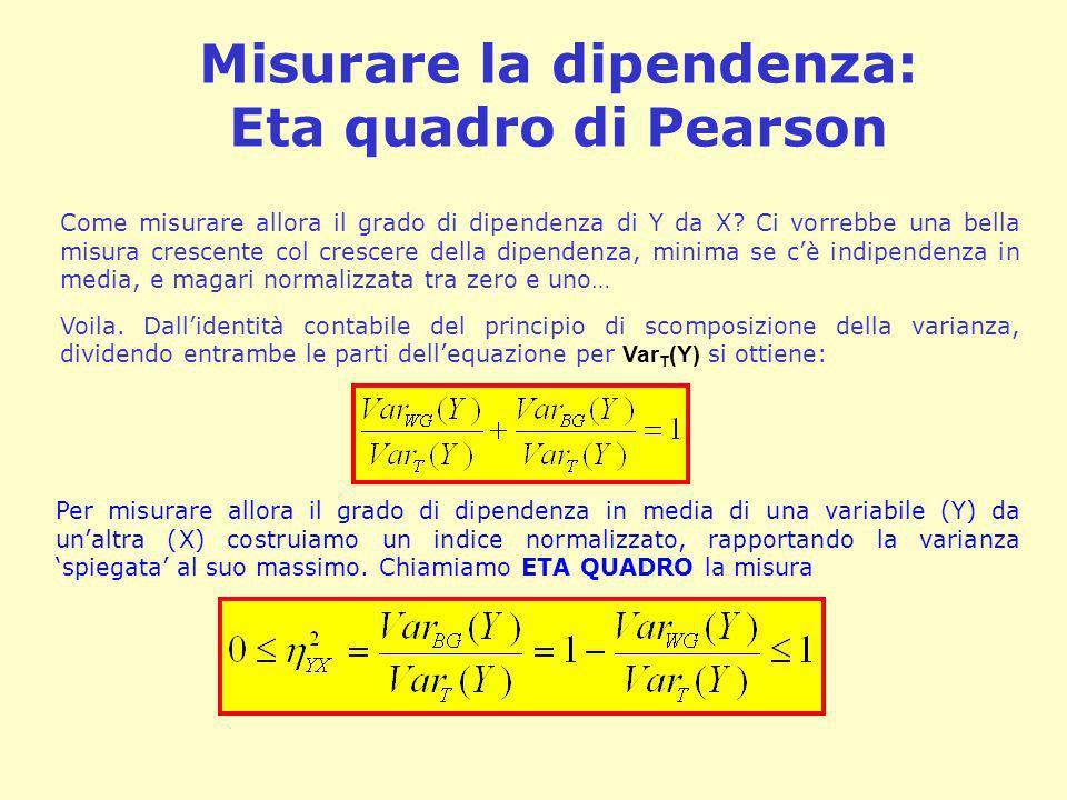 Misurare la dipendenza: Eta quadro di Pearson Come misurare allora il grado di dipendenza di Y da X? Ci vorrebbe una bella misura crescente col cresce