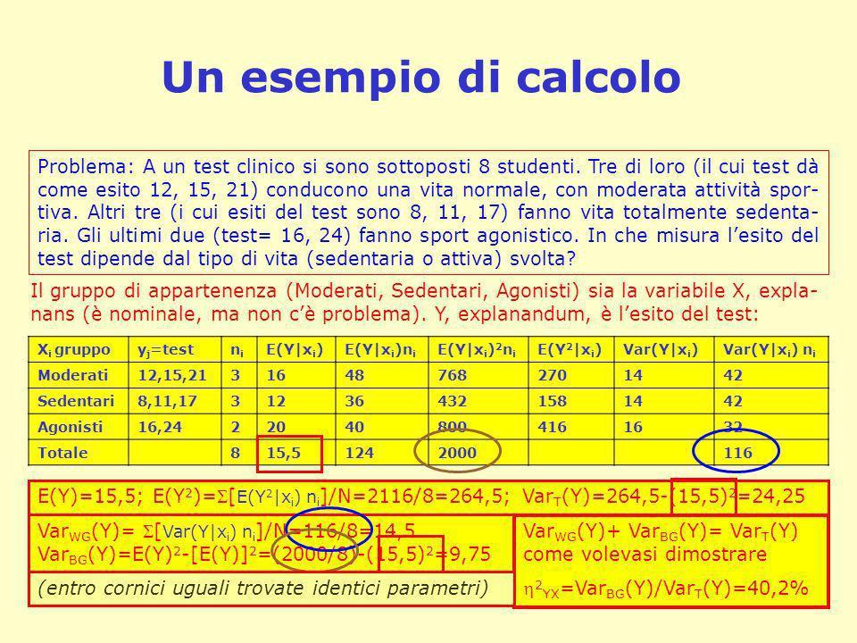 Un esempio di calcolo Problema: A un test clinico si sono sottoposti 8 studenti. Tre di loro (il cui test dà come esito 12, 15, 21) conducono una vita