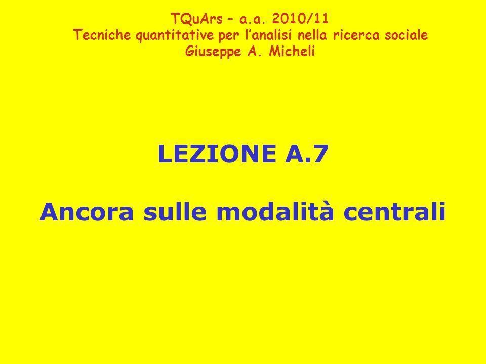 LEZIONE A.7 Ancora sulle modalità centrali TQuArs – a.a. 2010/11 Tecniche quantitative per lanalisi nella ricerca sociale Giuseppe A. Micheli