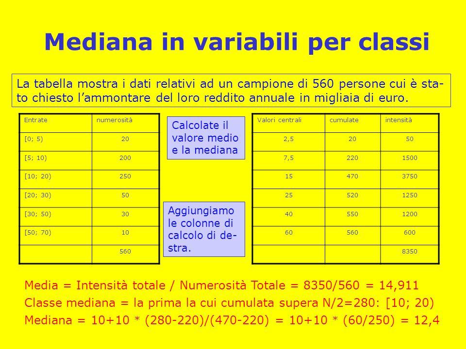 Mediana in variabili per classi La tabella mostra i dati relativi ad un campione di 560 persone cui è sta- to chiesto lammontare del loro reddito annu