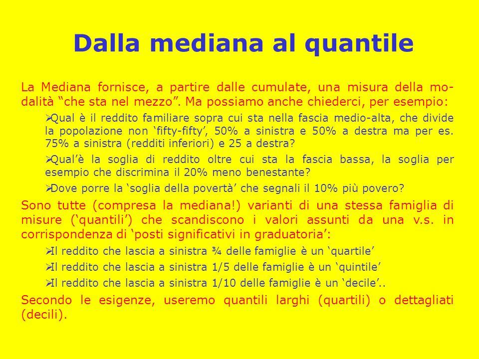Dalla mediana al quantile La Mediana fornisce, a partire dalle cumulate, una misura della mo- dalità che sta nel mezzo. Ma possiamo anche chiederci, p