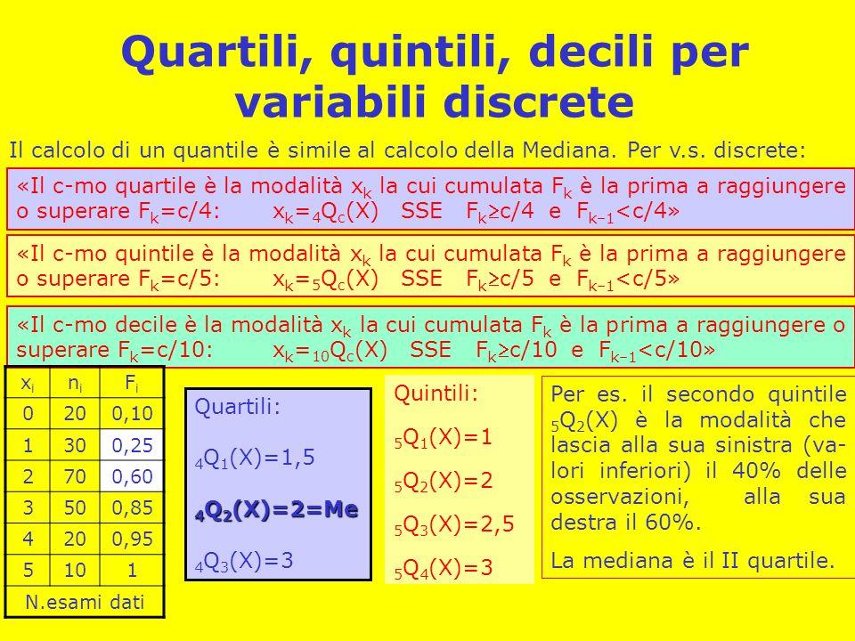 Quartili, quintili, decili per variabili discrete Il calcolo di un quantile è simile al calcolo della Mediana. Per v.s. discrete: «Il c-mo quartile è
