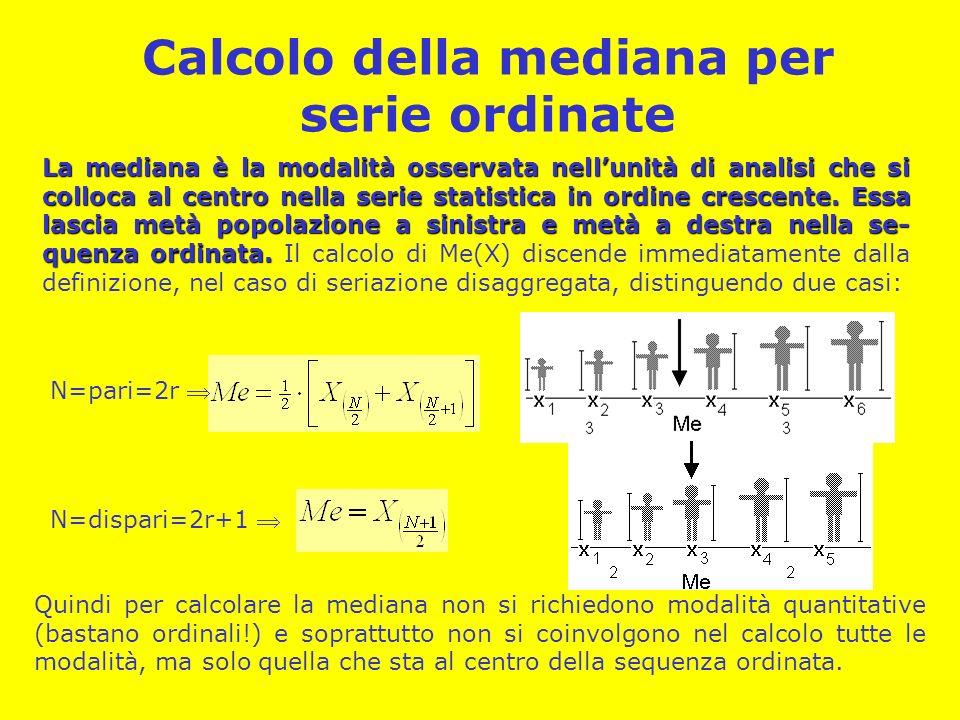 Calcolo della mediana per serie ordinate La mediana è la modalità osservata nellunità di analisi che si colloca al centro nella serie statistica in or
