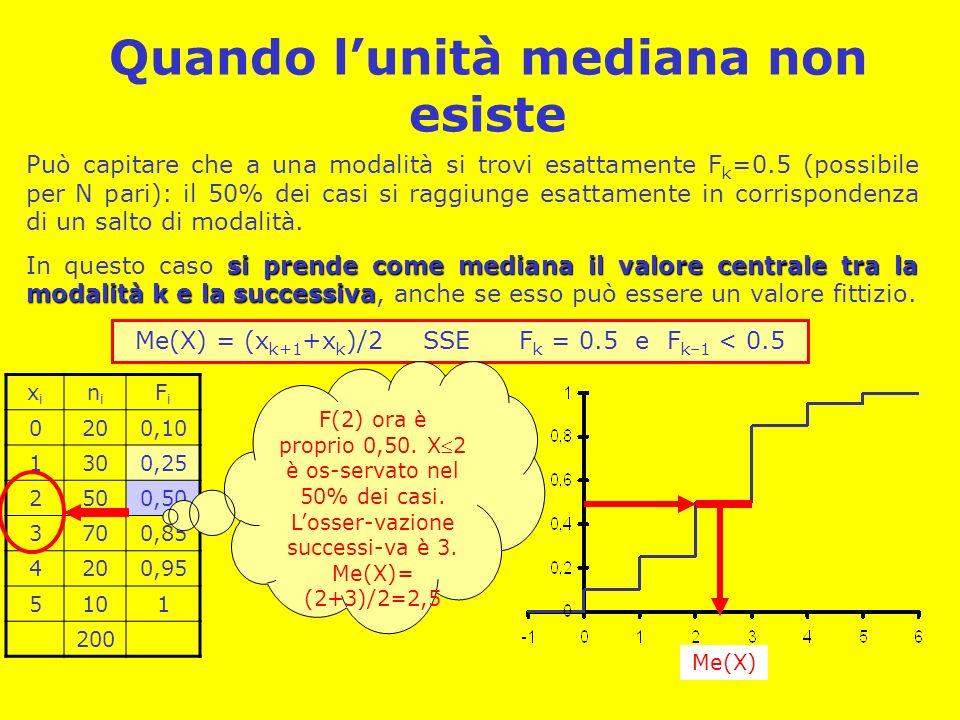 Quando lunità mediana non esiste Può capitare che a una modalità si trovi esattamente F k =0.5 (possibile per N pari): il 50% dei casi si raggiunge es