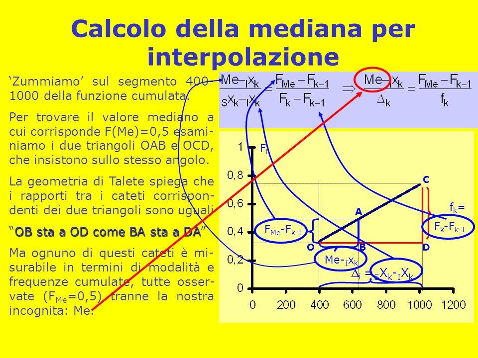 Calcolo della mediana per interpolazione Zummiamo sul segmento 400- 1000 della funzione cumulata. Per trovare il valore mediano a cui corrisponde F(Me