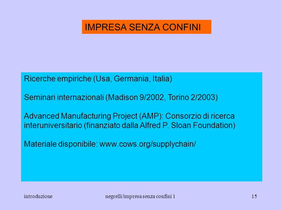 introduzionenegrelli/impresa senza confini 114 AUTORITA LOCALI, OEM, PRODUTTORI DI COMPONENTI E ALTRI STAKEHOLDERS (ASSOCIAZIONI IMPRENDITORIALI, SIND