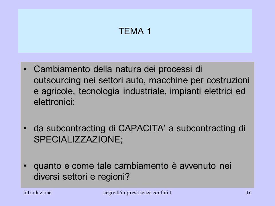 introduzionenegrelli/impresa senza confini 115 IMPRESA SENZA CONFINI Ricerche empiriche (Usa, Germania, Italia) Seminari internazionali (Madison 9/200