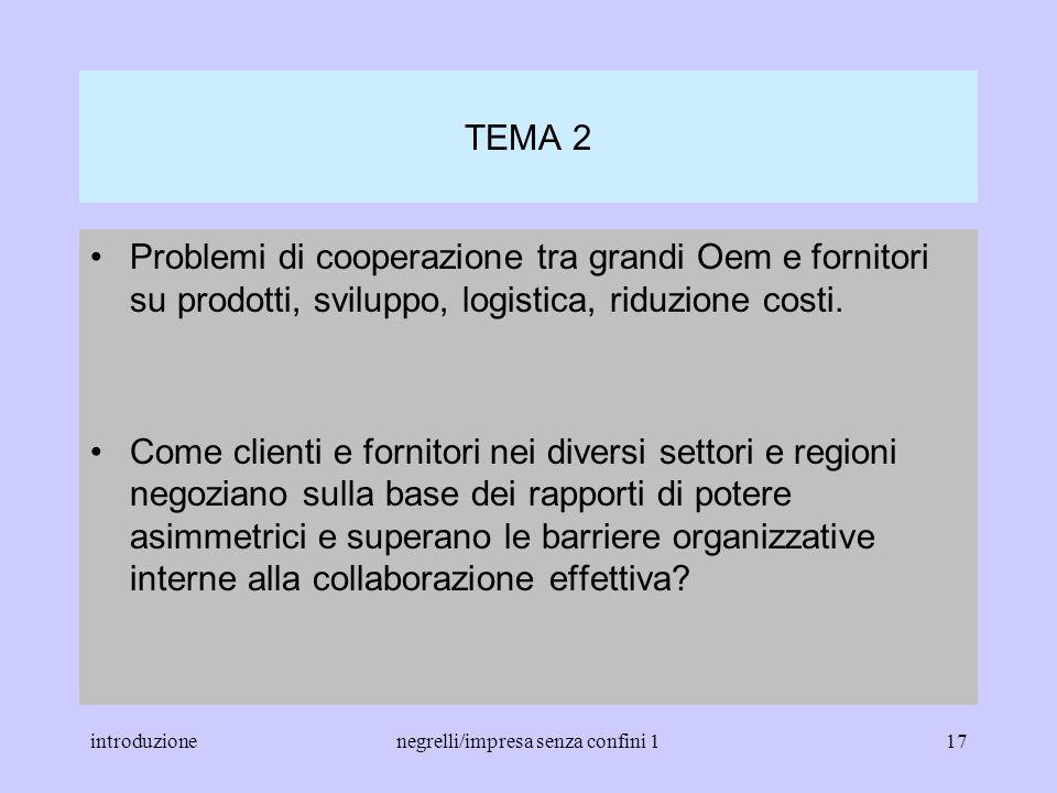 introduzionenegrelli/impresa senza confini 116 TEMA 1 Cambiamento della natura dei processi di outsourcing nei settori auto, macchine per costruzioni
