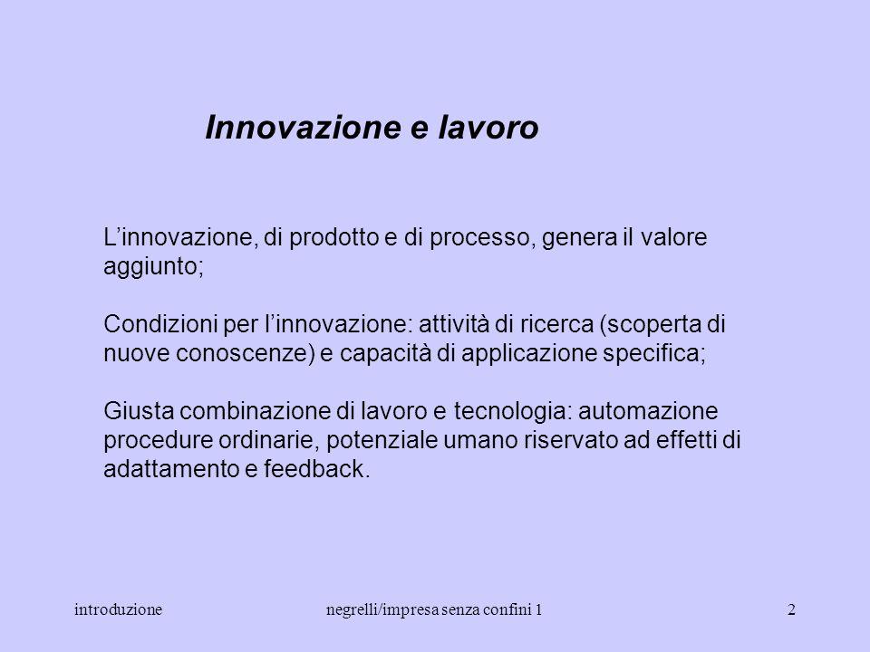 introduzionenegrelli/impresa senza confini 11 Innovazione e qualità per competere nella società dellinformazione La tecnologia di generazione del sape