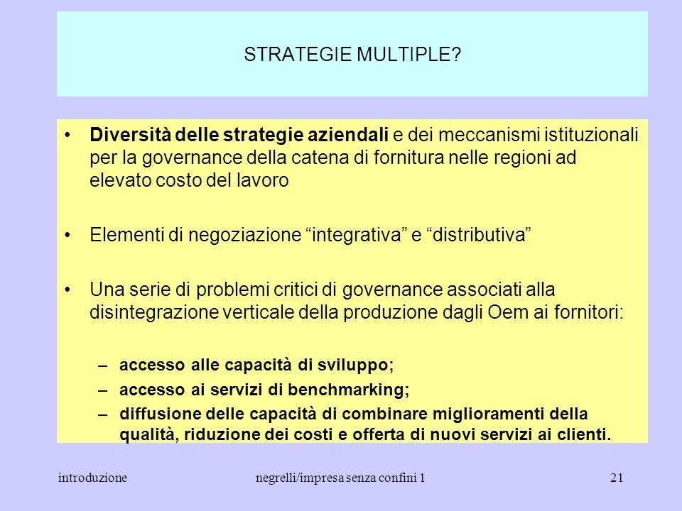 introduzionenegrelli/impresa senza confini 120 SOLUZIONE ISTITUZIONALE Il nuovo paradigma produttivo delle Collaborazioni Pragmatiche (CP) non conside