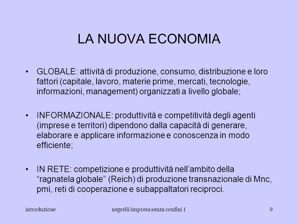 introduzionenegrelli/impresa senza confini 18 Il nuovo paradigma della tecnologia dellinformazione Informazione come materia prima diffusione pervasiv