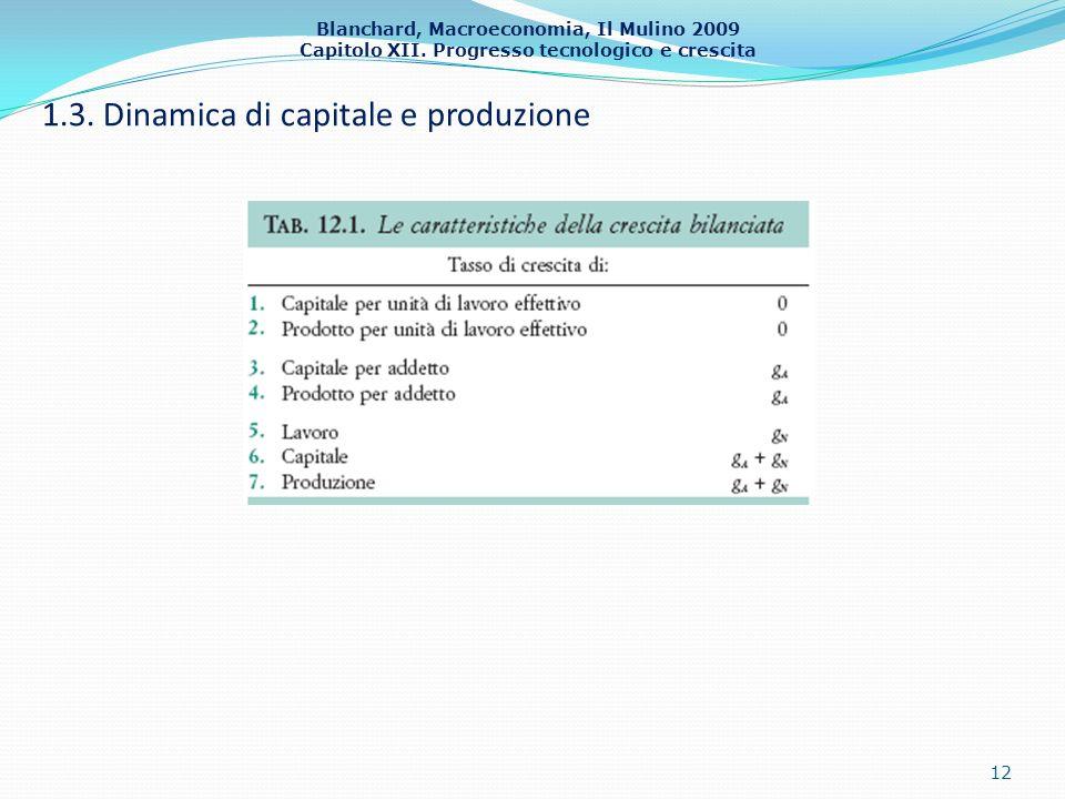 Blanchard, Macroeconomia, Il Mulino 2009 Capitolo XII. Progresso tecnologico e crescita 1.3. Dinamica di capitale e produzione 12
