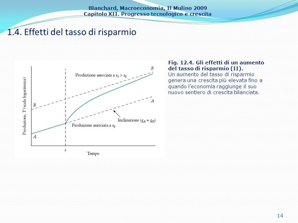 Blanchard, Macroeconomia, Il Mulino 2009 Capitolo XII. Progresso tecnologico e crescita 1.4. Effetti del tasso di risparmio 14 Fig. 12.4. Gli effetti