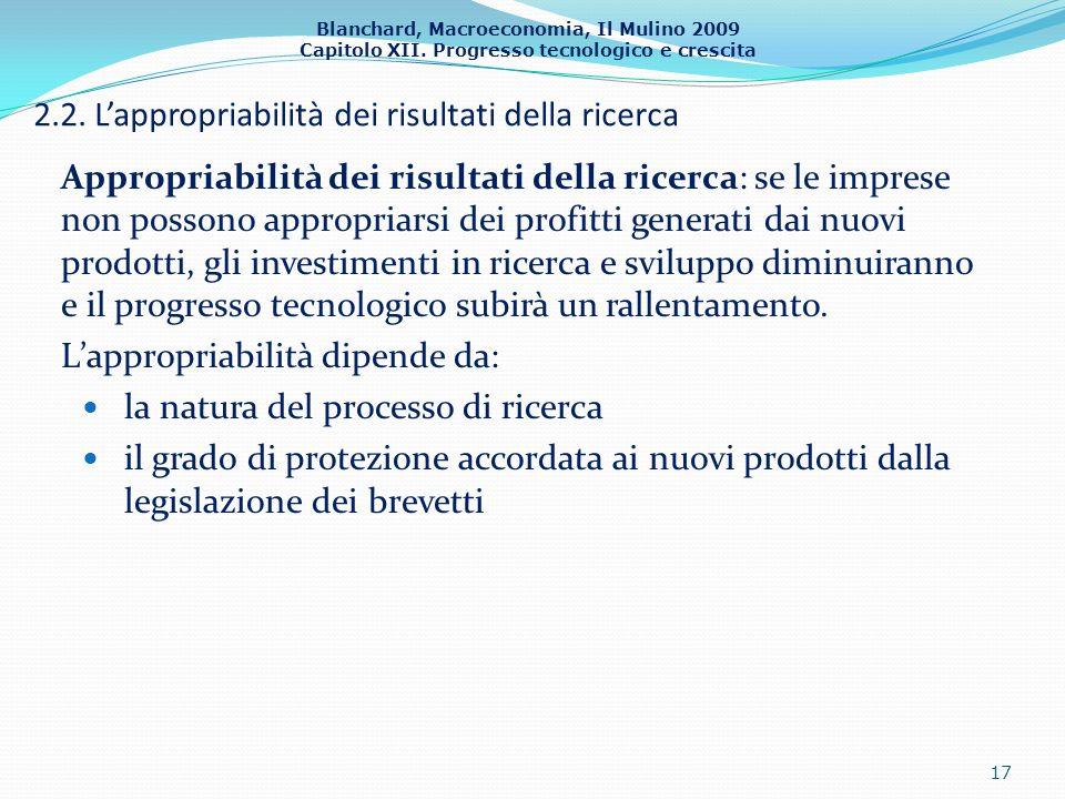 Blanchard, Macroeconomia, Il Mulino 2009 Capitolo XII. Progresso tecnologico e crescita 2.2. Lappropriabilità dei risultati della ricerca Appropriabil