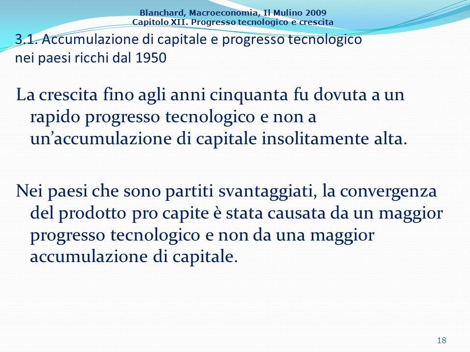 Blanchard, Macroeconomia, Il Mulino 2009 Capitolo XII. Progresso tecnologico e crescita 3.1. Accumulazione di capitale e progresso tecnologico nei pae