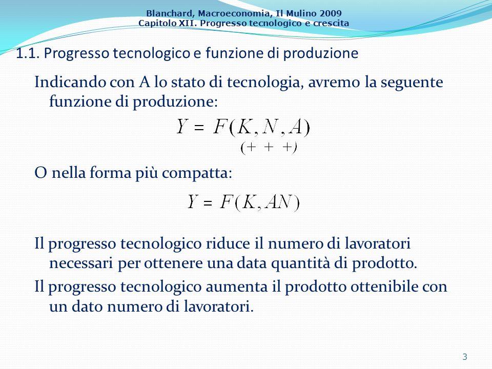 Blanchard, Macroeconomia, Il Mulino 2009 Capitolo XII. Progresso tecnologico e crescita 1.1. Progresso tecnologico e funzione di produzione Indicando