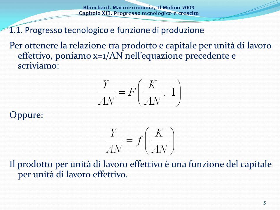 Blanchard, Macroeconomia, Il Mulino 2009 Capitolo XII. Progresso tecnologico e crescita 1.1. Progresso tecnologico e funzione di produzione Per ottene