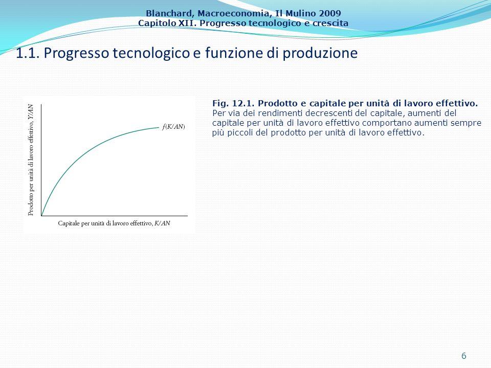 Blanchard, Macroeconomia, Il Mulino 2009 Capitolo XII. Progresso tecnologico e crescita 1.1. Progresso tecnologico e funzione di produzione 6 Fig. 12.