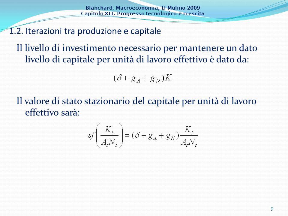Blanchard, Macroeconomia, Il Mulino 2009 Capitolo XII. Progresso tecnologico e crescita 1.2. Iterazioni tra produzione e capitale Il livello di invest
