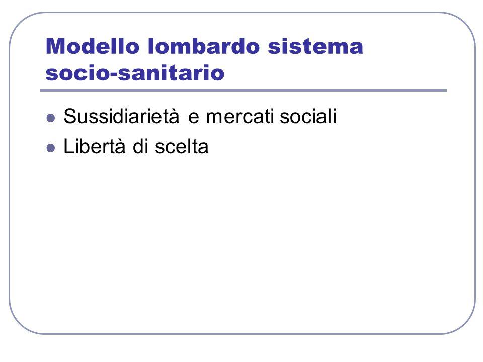 Modello lombardo sistema socio-sanitario Sussidiarietà e mercati sociali Libertà di scelta