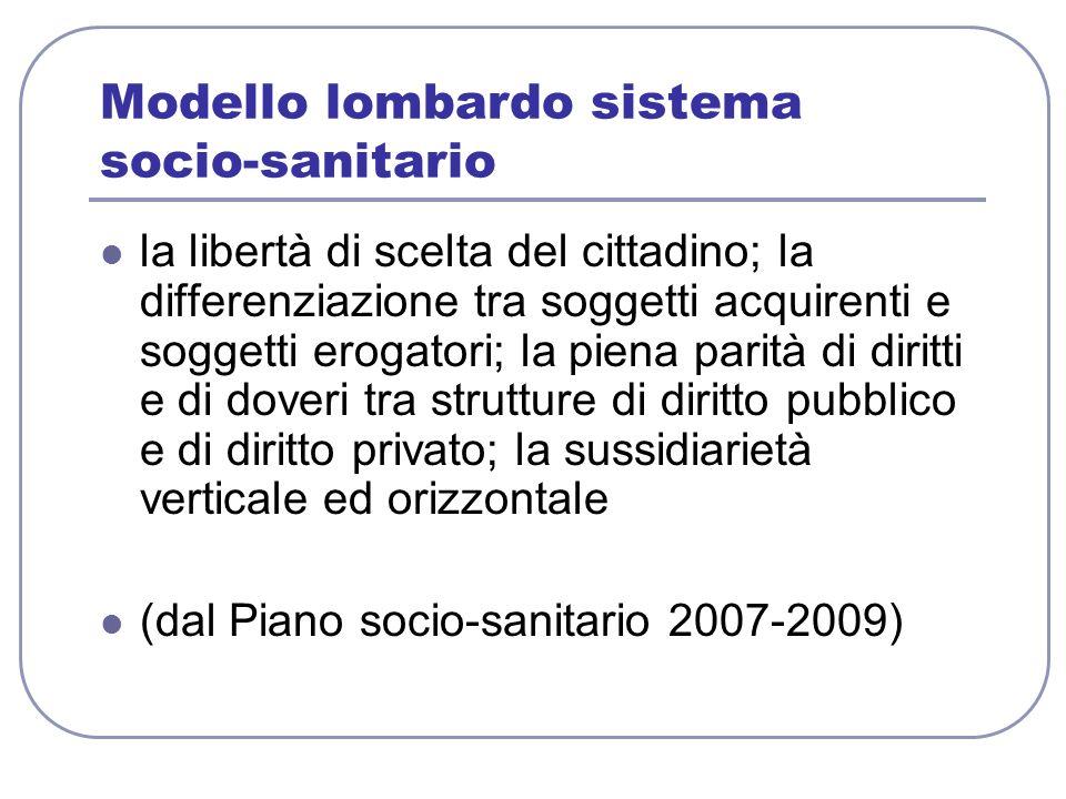 Modello lombardo sistema socio-sanitario la libertà di scelta del cittadino; la differenziazione tra soggetti acquirenti e soggetti erogatori; la pien