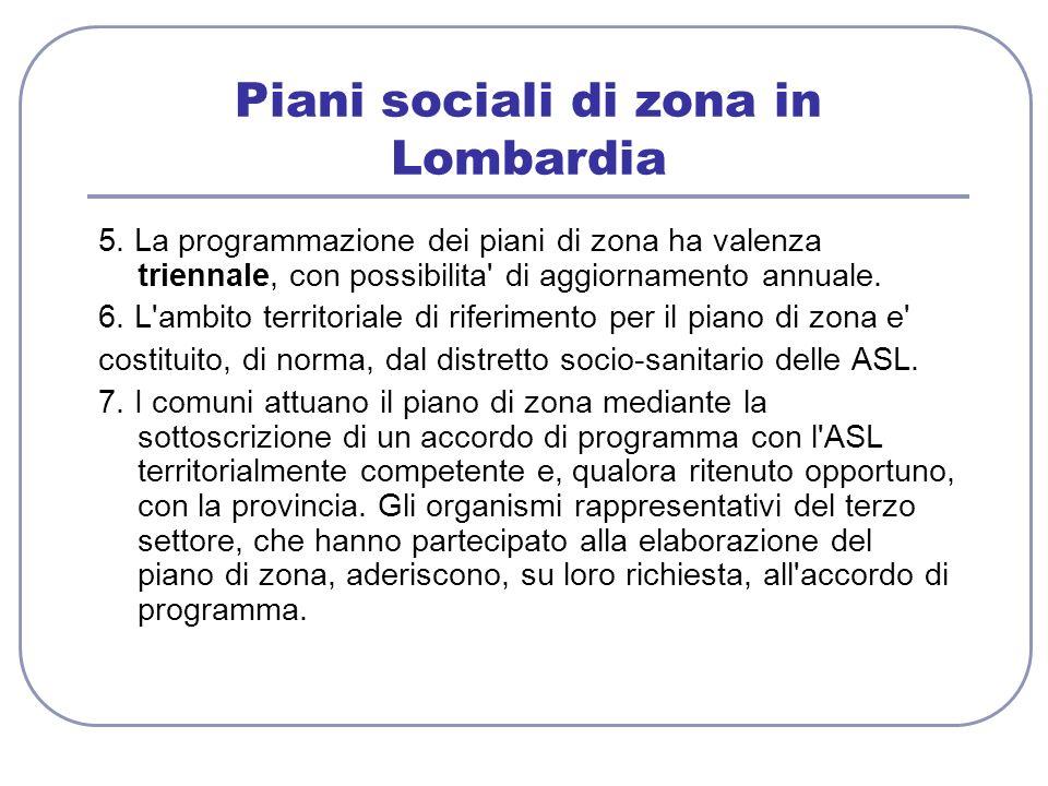 Piani sociali di zona in Lombardia 5. La programmazione dei piani di zona ha valenza triennale, con possibilita' di aggiornamento annuale. 6. L'ambito