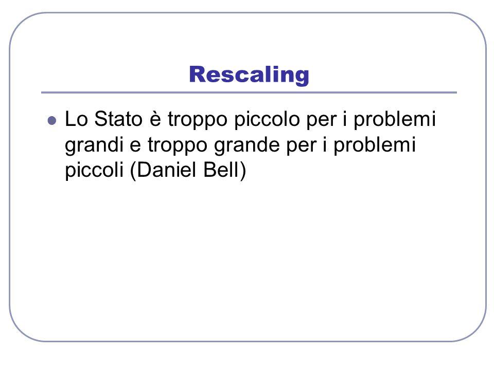 Bando attuativo della Regione Lombardia per la presentazione delle proposte di Contratti di quartiere (2008) 3.