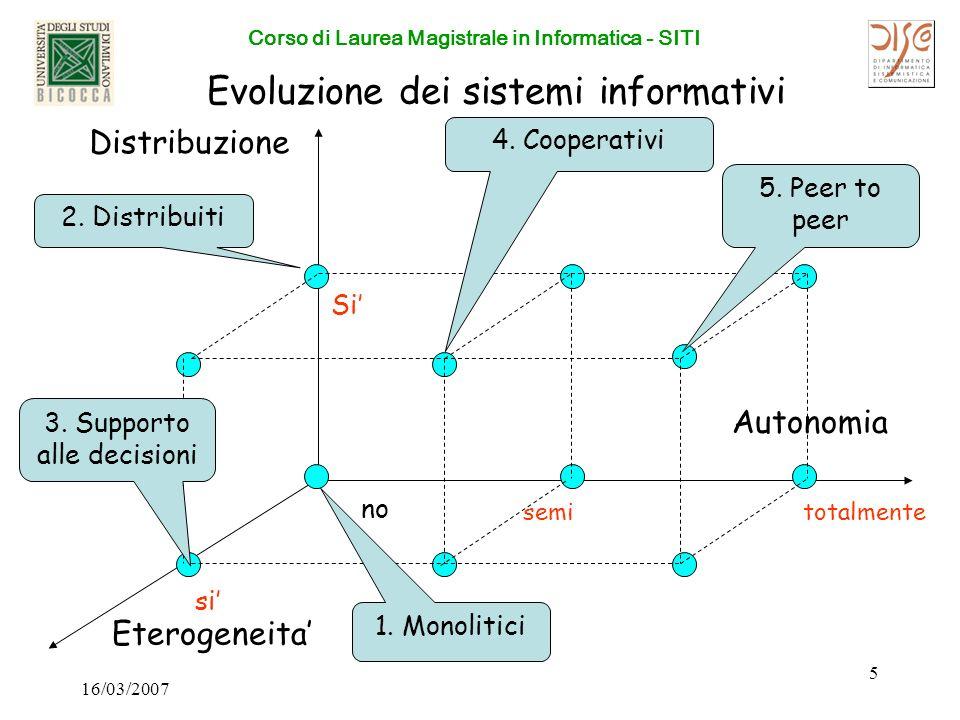 Corso di Laurea Magistrale in Informatica - SITI 16/03/2007 5 Evoluzione dei sistemi informativi Distribuzione Eterogeneita Autonomia no semitotalmente si Si 5.