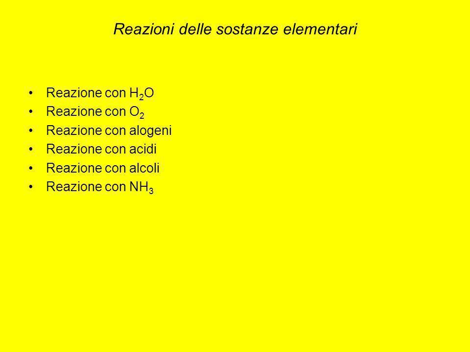 Reazioni delle sostanze elementari Reazione con H 2 O Reazione con O 2 Reazione con alogeni Reazione con acidi Reazione con alcoli Reazione con NH 3