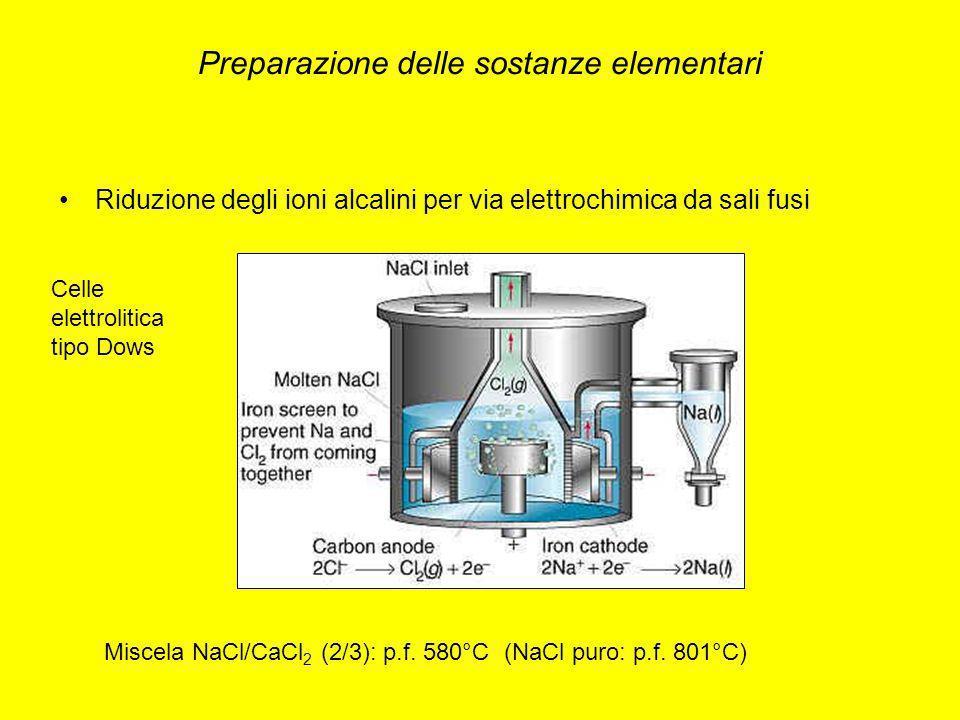 Preparazione delle sostanze elementari Riduzione degli ioni alcalini per via elettrochimica da sali fusi Celle elettrolitica tipo Dows Miscela NaCl/CaCl 2 (2/3): p.f.